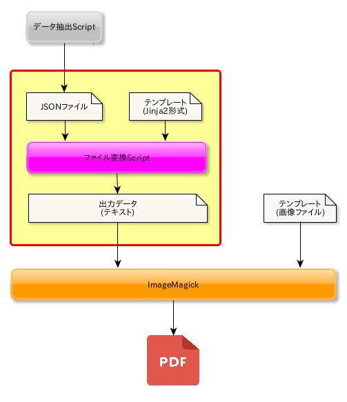 flow-3.png